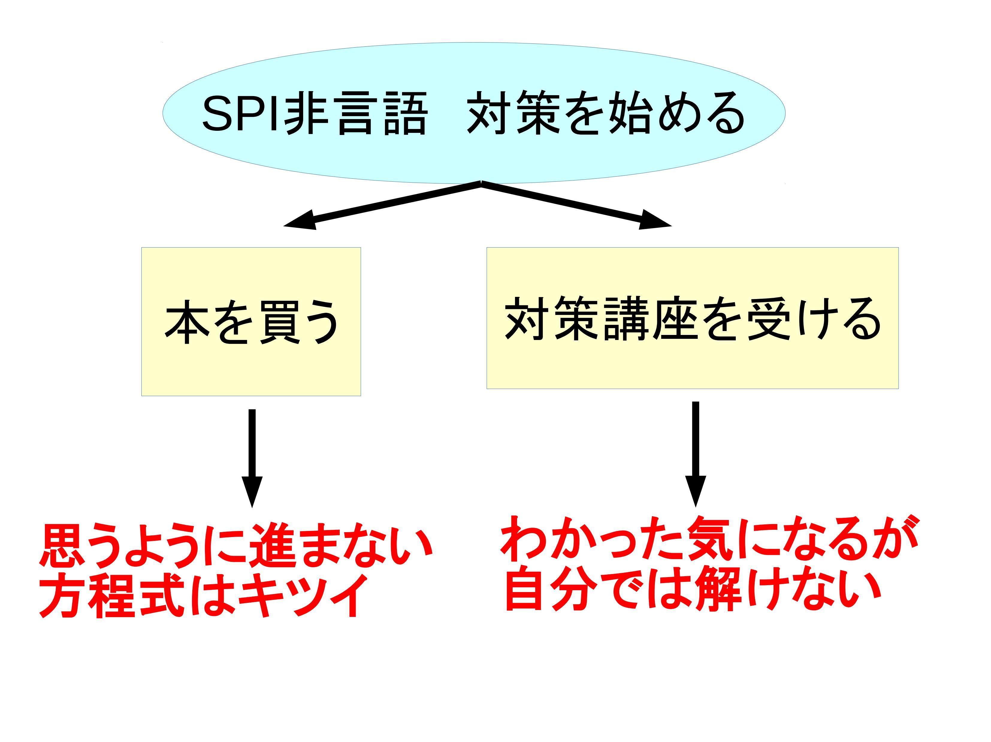 spi更新_05