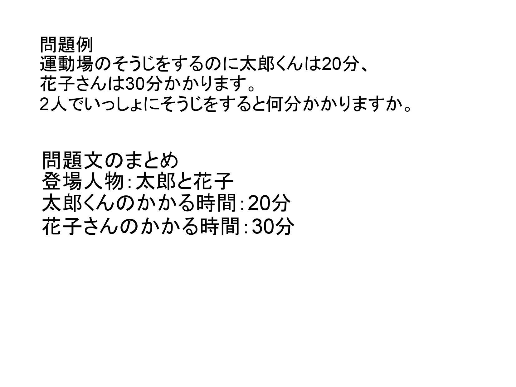 問題例 運動場のそうじをするのに太郎くんは20分、 花子さんは30分かかります。 2人でいっしょにそうじをすると何分かかりますか。
